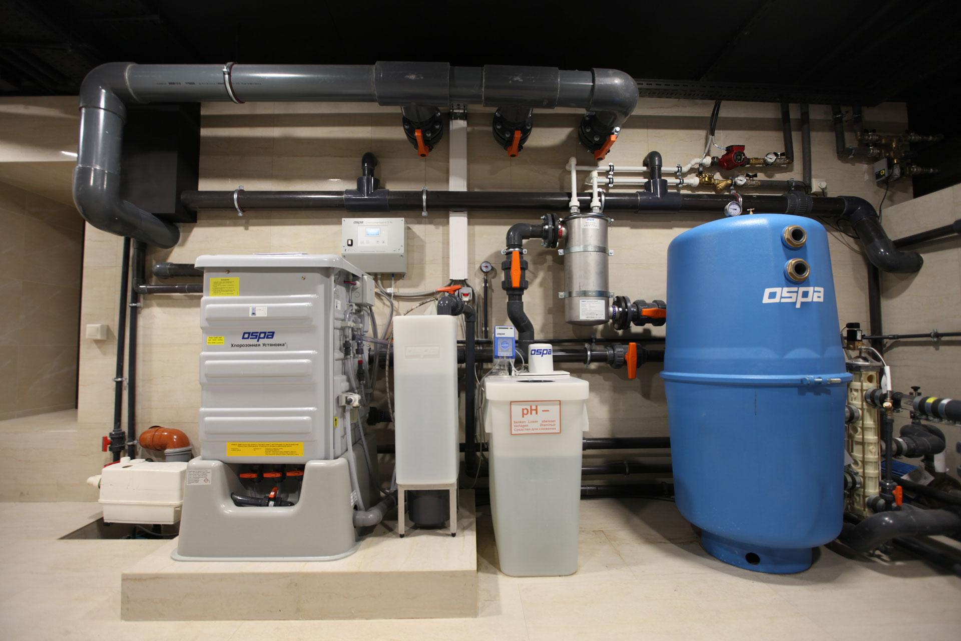 Строительство бассейнов с оборудованием OSPA Allpools
