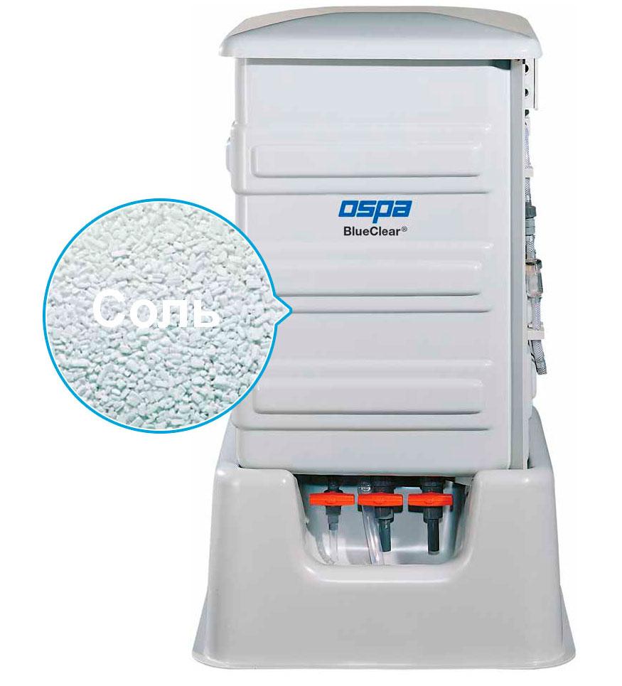 Хлорозонная установка OSPA - Allpools